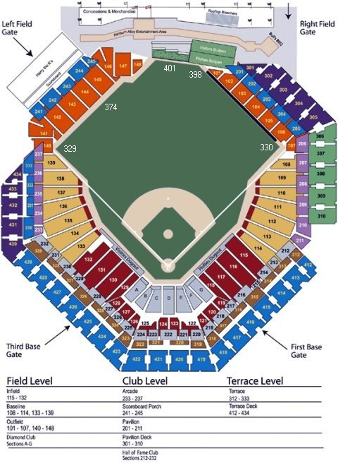 Citizens bank park seating chart game information